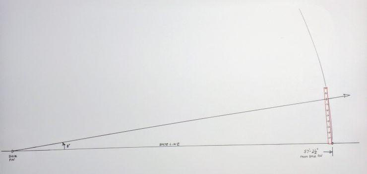 degrees-to-pole