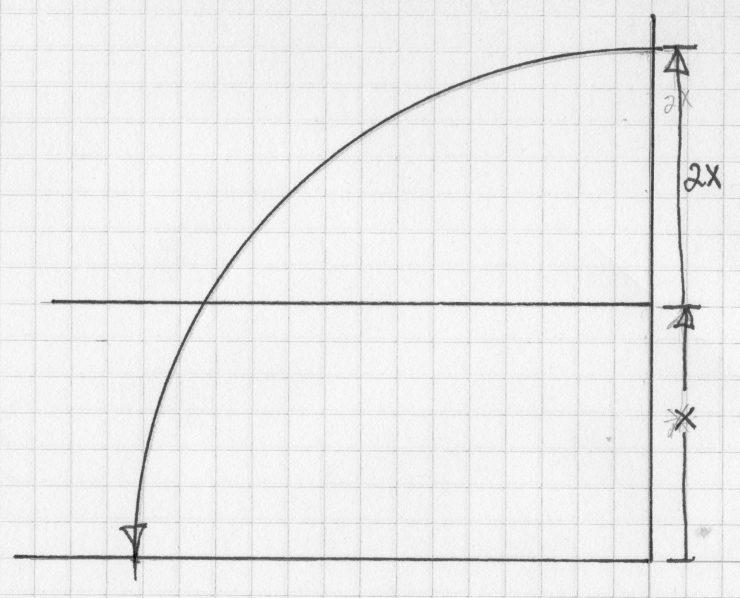 quadrant-1