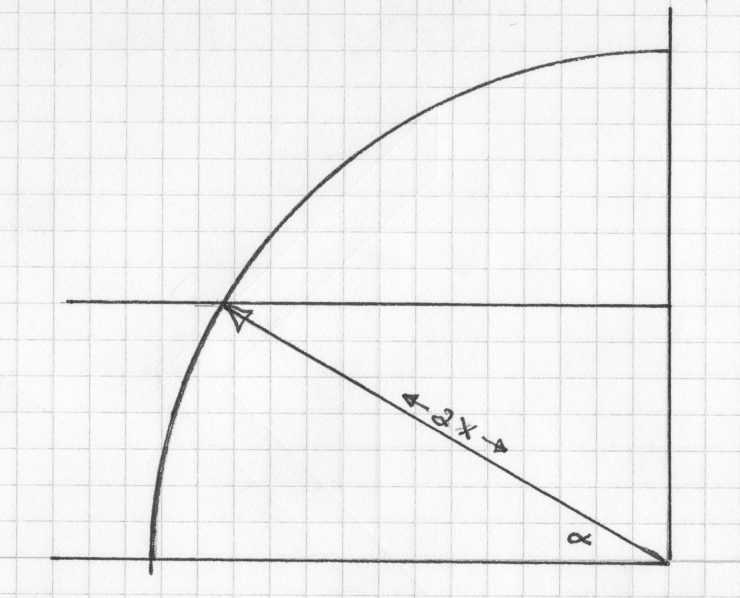 quadrant-2